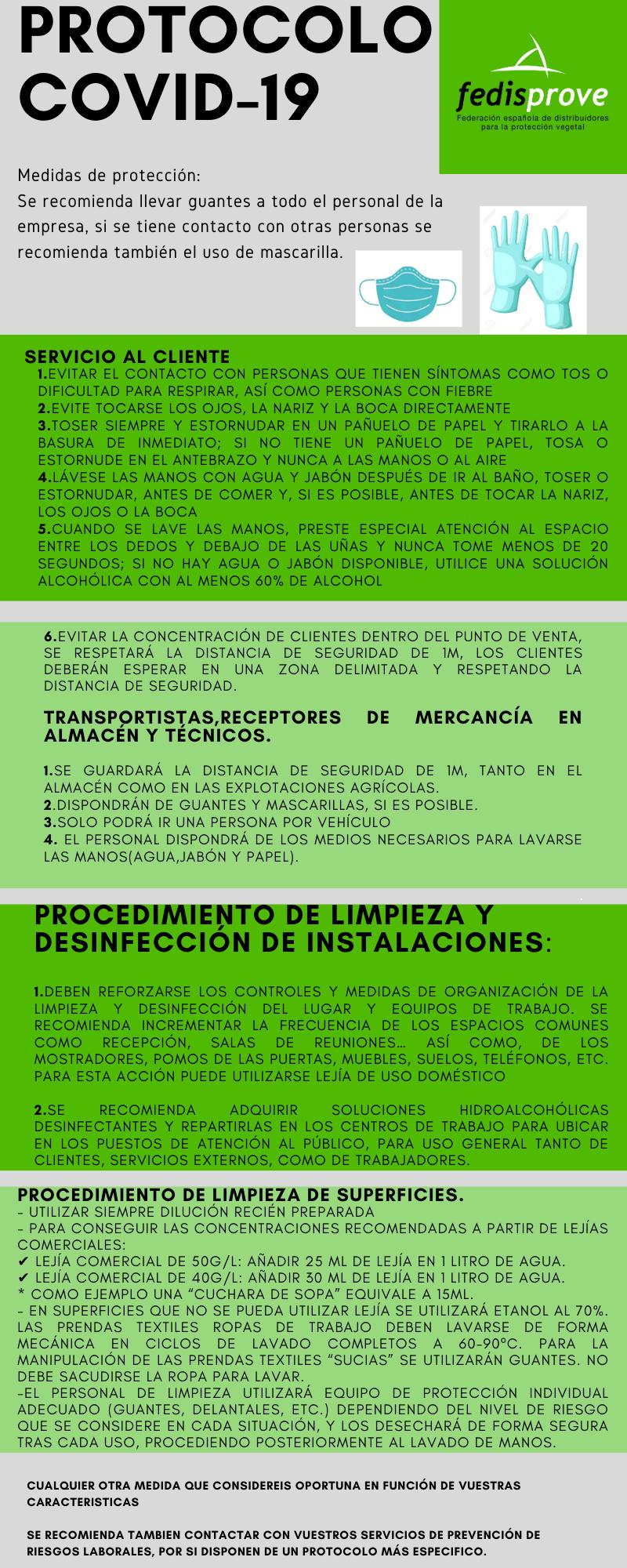 MEDIDAS DE PROTECCIÓN COVID-19